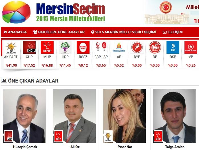 MersinSecim.com